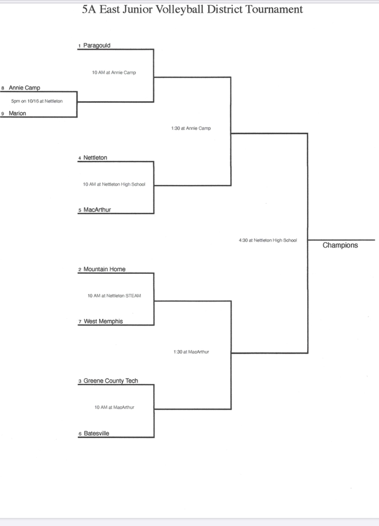 JH volleyball district tournament bracket