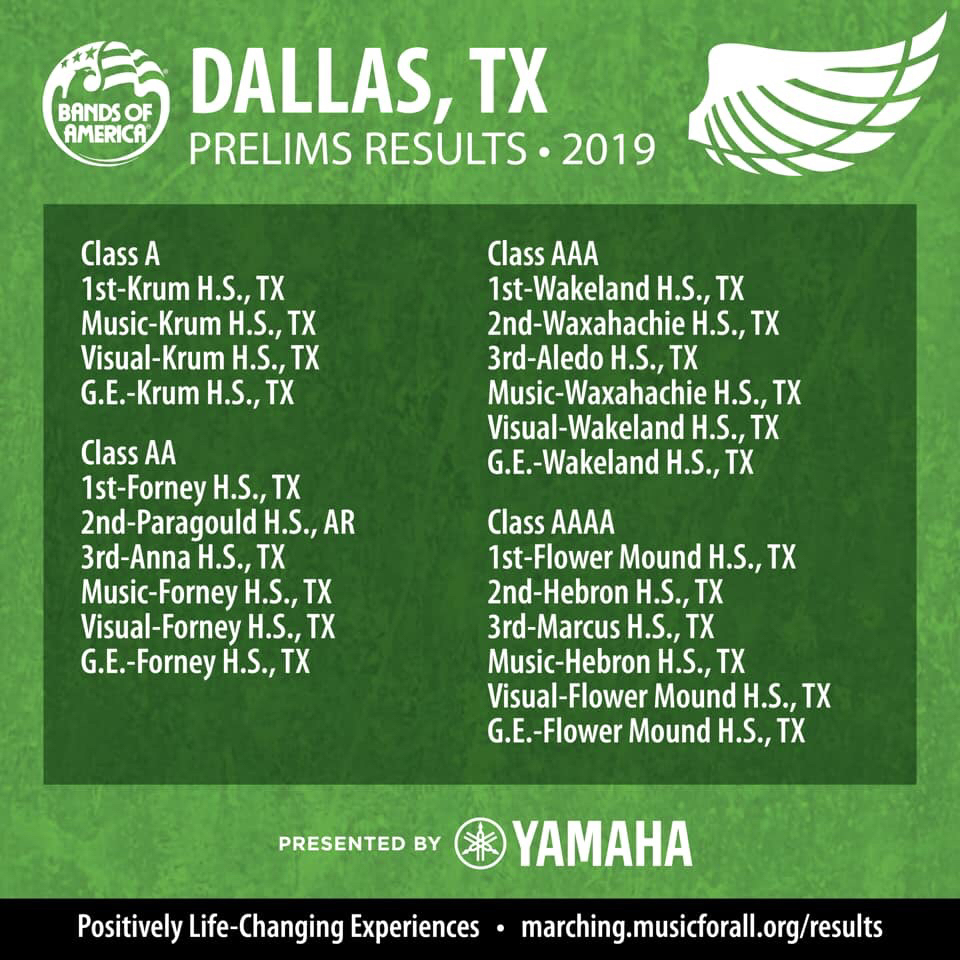 BOA Dallas Results
